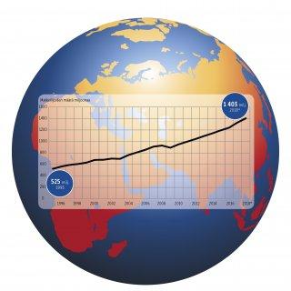 Kansainvälinen matkailu takoo ennätyslukuja